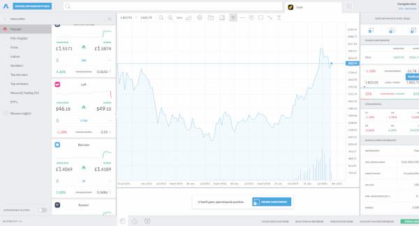 trading212 demo